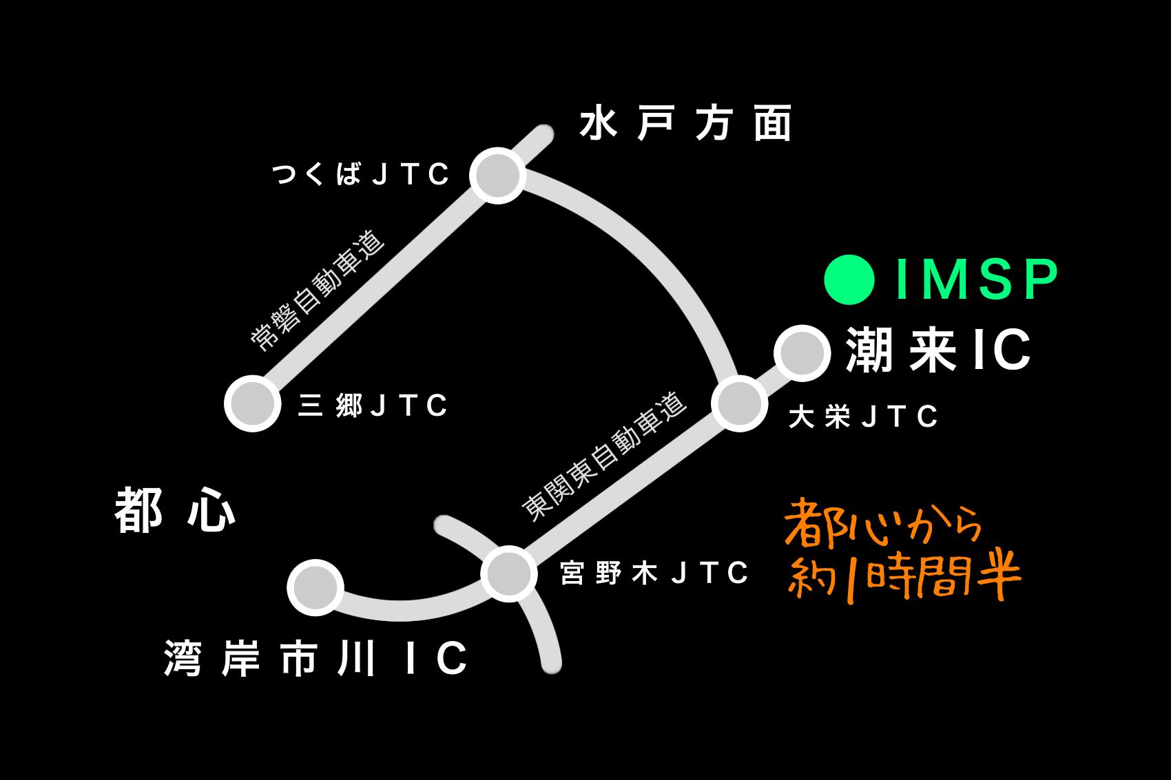 IMSPアクセスマップ